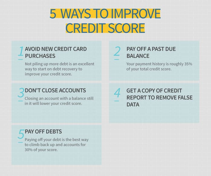 Best Way To Get Your Credit Up Fast