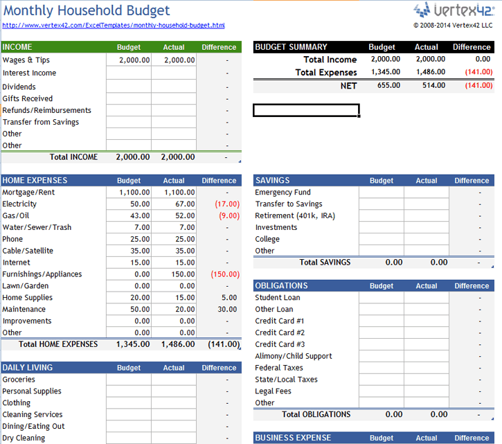 10 Free Excel Spreadsheet Templates To Help Explode Your Wealth – Financial Planning Worksheets