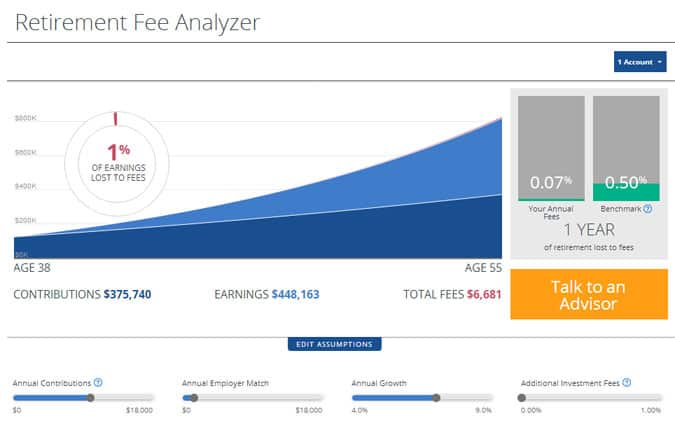 personal capital fee analyzer summary